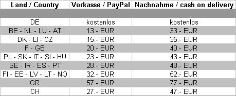 http://www.hifi-fabrik.de/images/page/versandkosten/tabelle-class-1.jpg